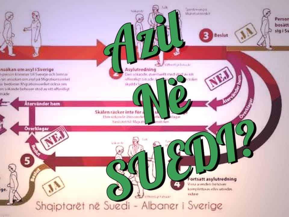Azil në Suedi.